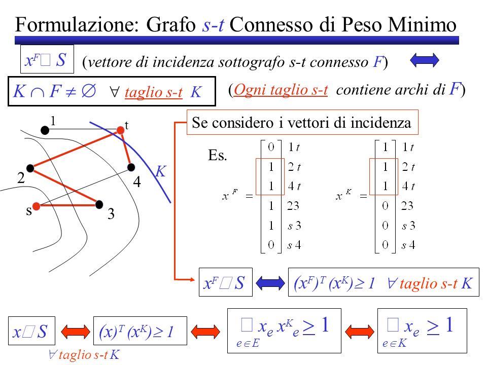 Formulazione: Grafo s-t Connesso di Peso Minimo (Ogni taglio s-t contiene archi di F ) x S K F taglio s-t K 4 1 2 t 3 s K (x F ) T ( x K ) 1 taglio s-