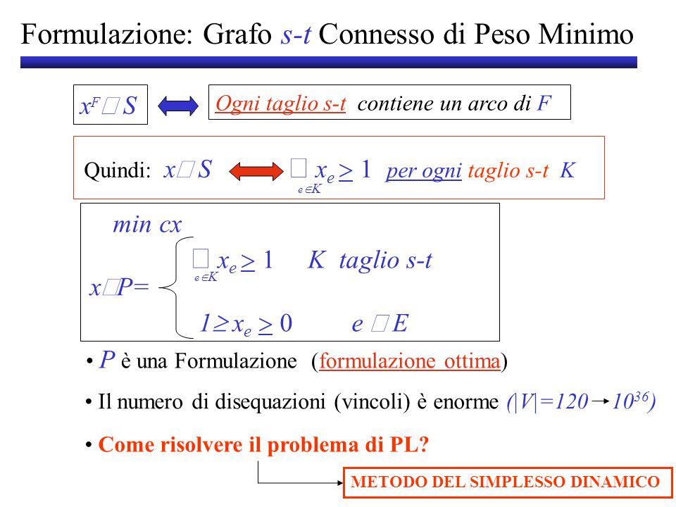 e min cx x e 1 K taglio s-t 1 x e e E x P= Formulazione: Grafo s-t Connesso di Peso Minimo P è una Formulazione (formulazione ottima) Come risolvere i