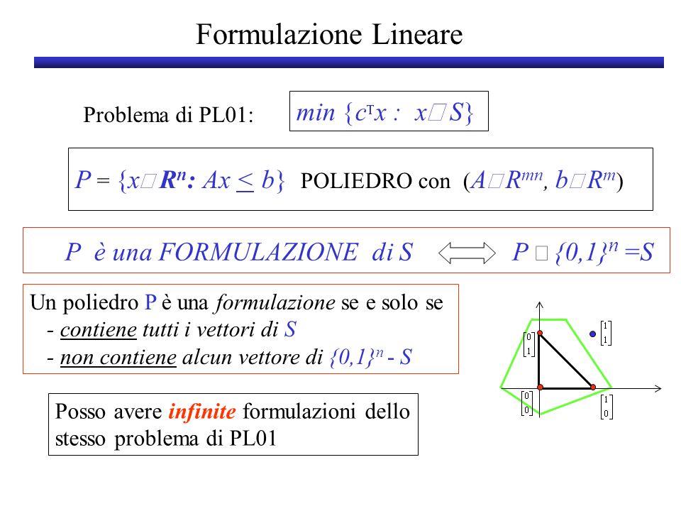 Formulazione Lineare min c x : x S Problema di PL01: P = {x R n : Ax < b} POLIEDRO con ( A R mn, b R m ) P è una FORMULAZIONE di SP {0,1} n =S Un poli