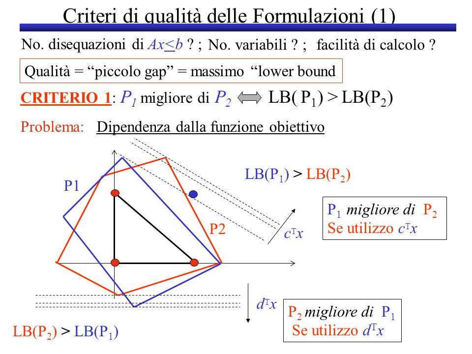 Criteri di qualità delle Formulazioni (1) CRITERIO 1: P 1 migliore di P 2 LB( P 1 ) > LB(P 2 ) Problema: Dipendenza dalla funzione obiettivo No. diseq