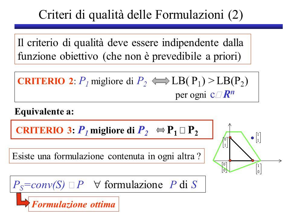 Criteri di qualità delle Formulazioni (2) CRITERIO 2: P 1 migliore di P 2 LB( P 1 ) > LB(P 2 ) per ogni c R n P S =conv(S) P formulazione P di S Equiv