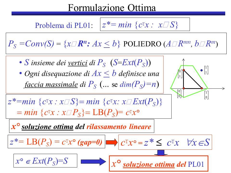 Formulazione Ottima z*= min c T x : x S Problema di PL01: P S =Conv(S) = {x R n : Ax < b} POLIEDRO ( A R mn, b R m ) z*=min c T x : x S min c T x: x E