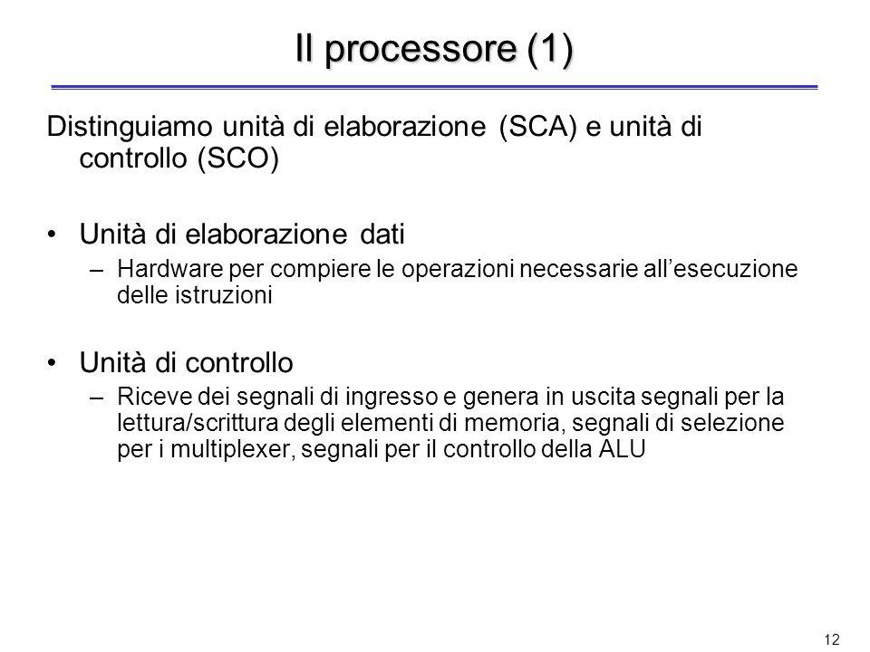 11 Modalità di indirizzamento (3) Indirizzamento relativo al Program Counter –Loperando è in una locazione di memoria, il cui indirizzo si ottiene som