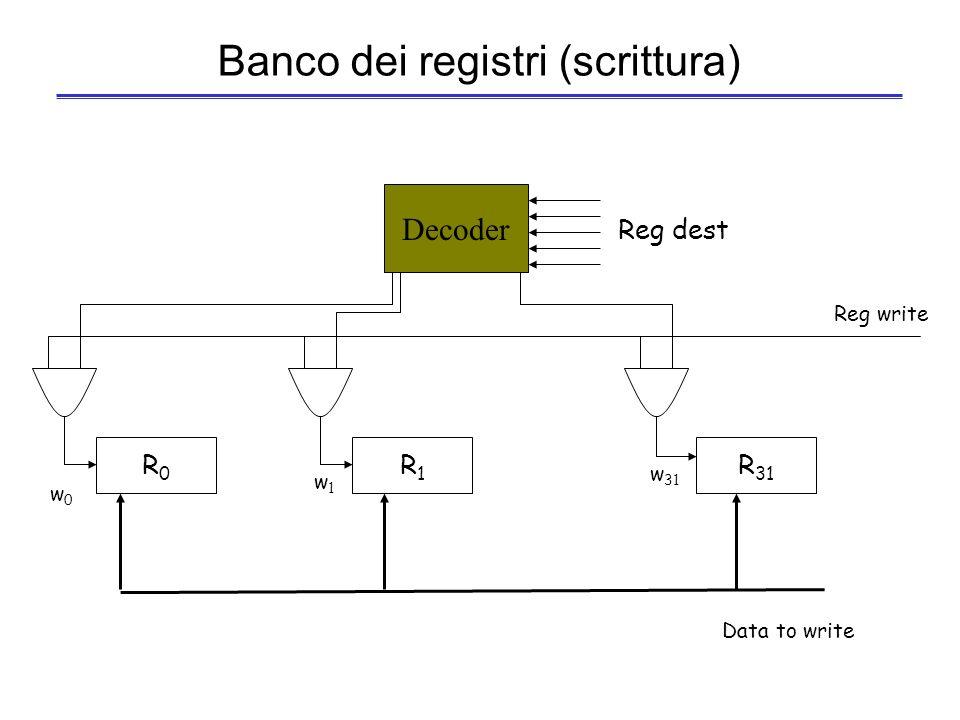 Componenti di base (2) Data Memory address Read data Registers Reg Write (Reg-sorg 1) Reg-sorg 1 Reg-sorg 2 Reg-dest Data-to-write 5 32 5 5 (Reg-sorg
