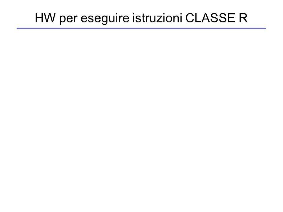 Banco dei registri (lettura) R0R0 R1R1 R 31 B 31-1 B 0-1 B 1-2 B 31-2 Reg source 2 Decoder Reg source 1 (Reg source 2) (Reg source 1)