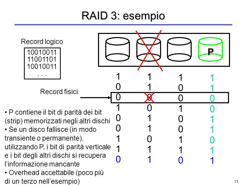 10 RAID 3 Un bit di parità orizzontale ed uno verticale –versione semplificata di RAID 2 Resiste ad un guasto (transiente o permanente) alla volta Overhead abbastanza contenuto Solo unoperazione su disco per volta –Ciascuna operazione coinvolge tutti i dischi Soluzione diffusa per applicazioni che operano su grandi quantità di dati in lettura, disco di parità collo di bottiglia in caso di scrittura