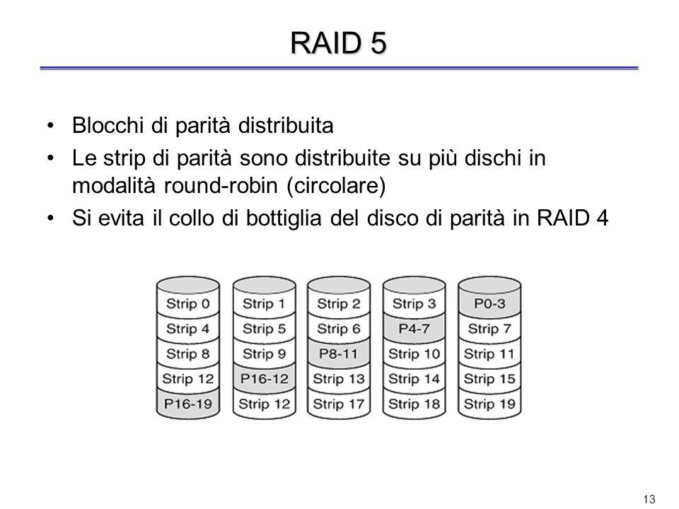 12 RAID 4 Evoluzione di Raid 3 con striping a blocchi (come RAID 0) –la strip nellultimo disco contiene i bit di parità dellinsieme di bit omologhi di tutte le altre strip No rotazione sincronizzata (come in RAID 2 e 3) Resiste a guasti singoli (transienti e permanenti) Consente letture indipendenti sui diversi dischi –Se si legge una quantità di dati contenuta in una sola strip Il disco di parità è il collo di bottiglia