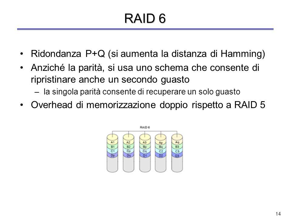 13 RAID 5 Blocchi di parità distribuita Le strip di parità sono distribuite su più dischi in modalità round-robin (circolare) Si evita il collo di bottiglia del disco di parità in RAID 4