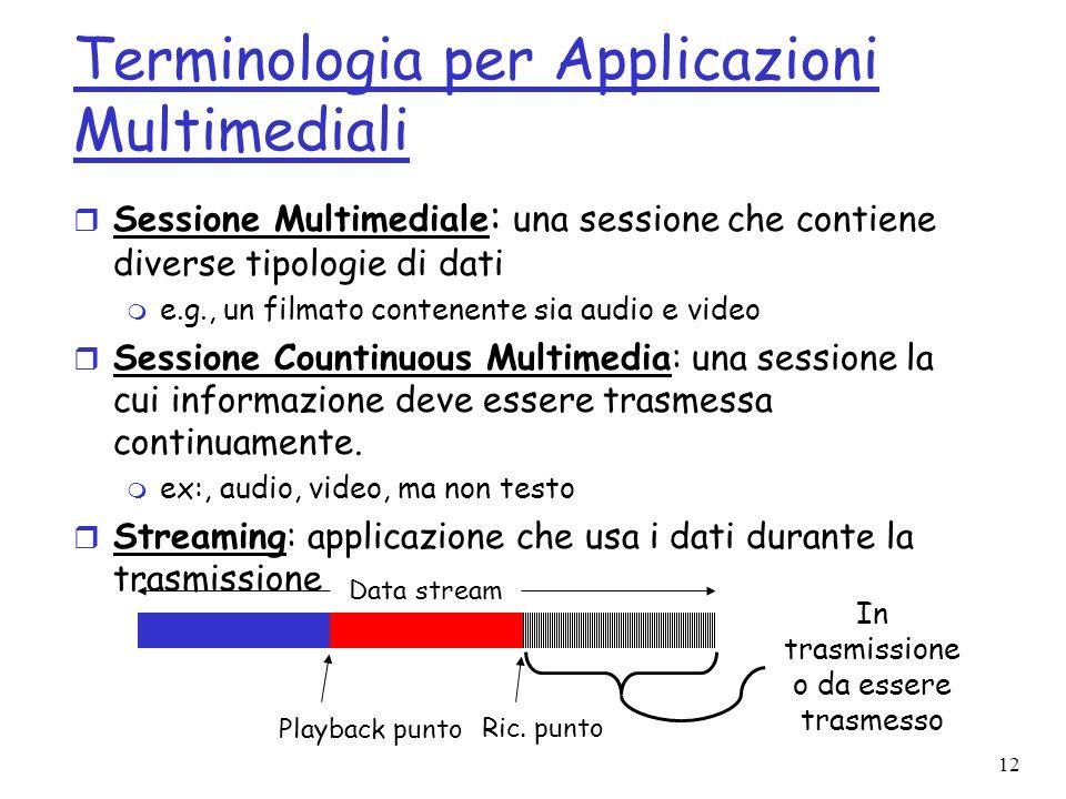 12 Terminologia per Applicazioni Multimediali r Sessione Multimediale : una sessione che contiene diverse tipologie di dati m e.g., un filmato contene