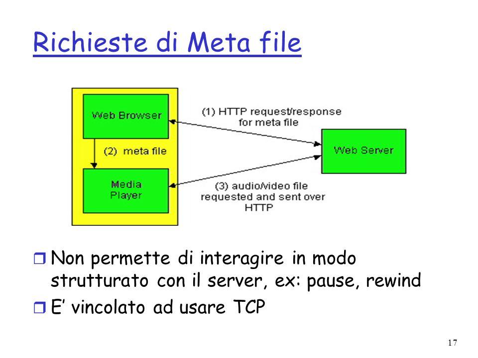 17 Richieste di Meta file r Non permette di interagire in modo strutturato con il server, ex: pause, rewind r E vincolato ad usare TCP