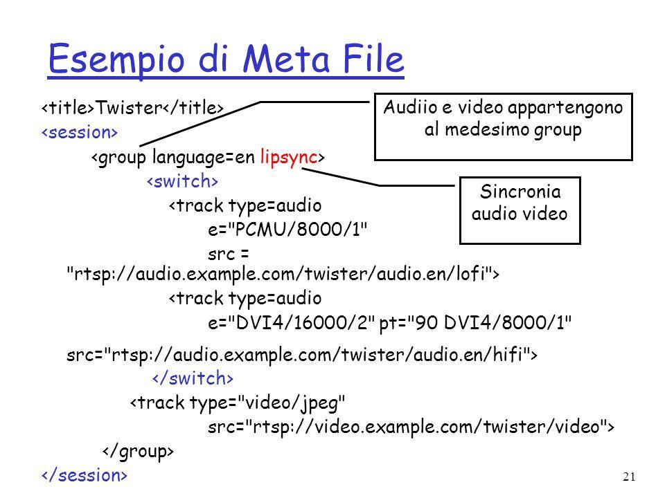 21 Esempio di Meta File Twister <track type=audio e=
