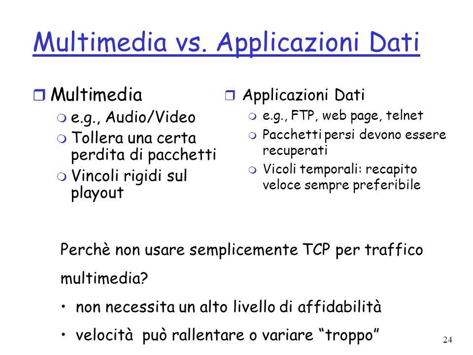 24 Multimedia vs. Applicazioni Dati r Multimedia m e.g., Audio/Video m Tollera una certa perdita di pacchetti m Vincoli rigidi sul playout r Applicazi