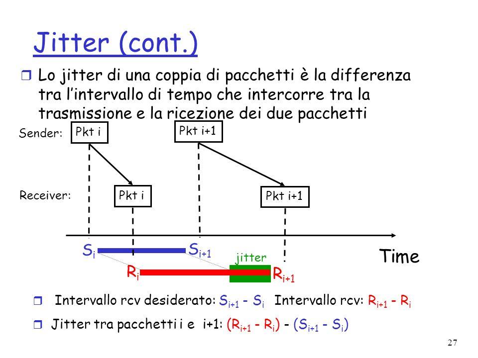 27 Jitter (cont.) r Intervallo rcv desiderato: S i+1 - S i Intervallo rcv: R i+1 - R i r Jitter tra pacchetti i e i+1: (R i+1 - R i ) - (S i+1 - S i )