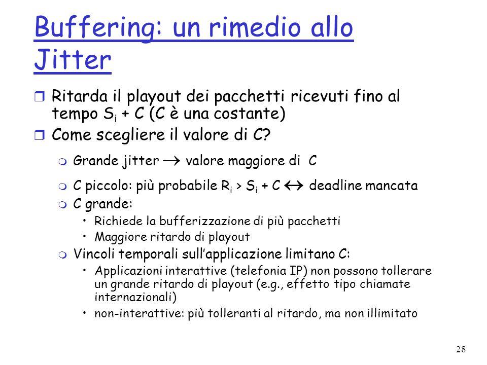 28 Buffering: un rimedio allo Jitter r Ritarda il playout dei pacchetti ricevuti fino al tempo S i + C (C è una costante) r Come scegliere il valore d