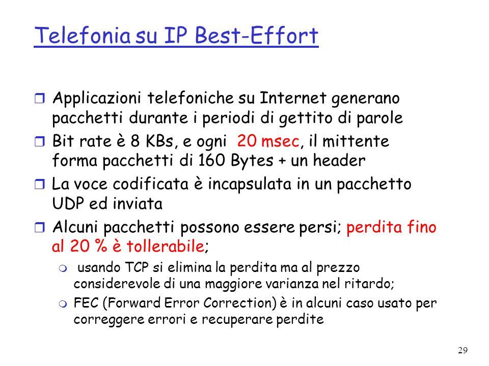 29 Telefonia su IP Best-Effort r Applicazioni telefoniche su Internet generano pacchetti durante i periodi di gettito di parole r Bit rate è 8 KBs, e