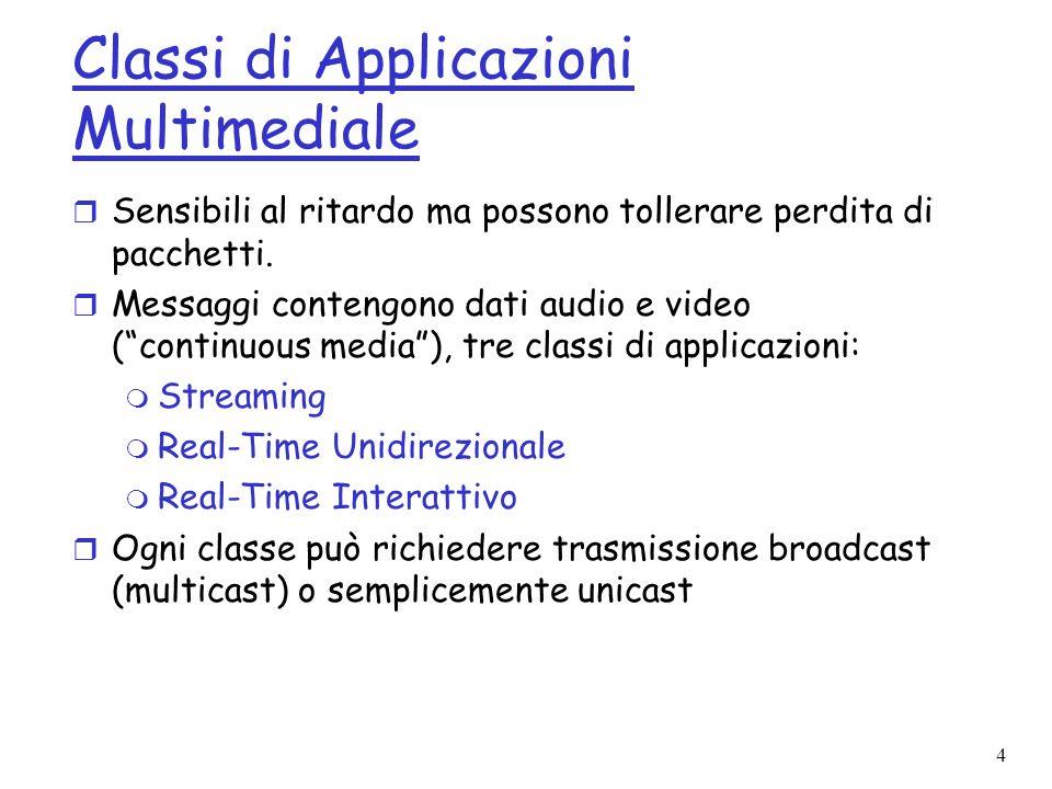 4 Classi di Applicazioni Multimediale r Sensibili al ritardo ma possono tollerare perdita di pacchetti. r Messaggi contengono dati audio e video (cont