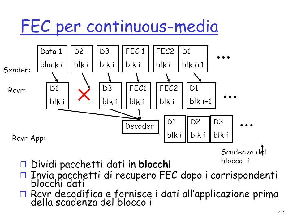 42 FEC per continuous-media r Dividi pacchetti dati in blocchi r Invia pacchetti di recupero FEC dopo i corrispondenti blocchi dati r Rcvr decodifica