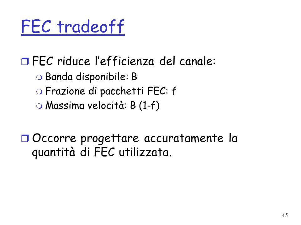 45 FEC tradeoff r FEC riduce lefficienza del canale: m Banda disponibile: B m Frazione di pacchetti FEC: f m Massima velocità: B (1-f) r Occorre proge