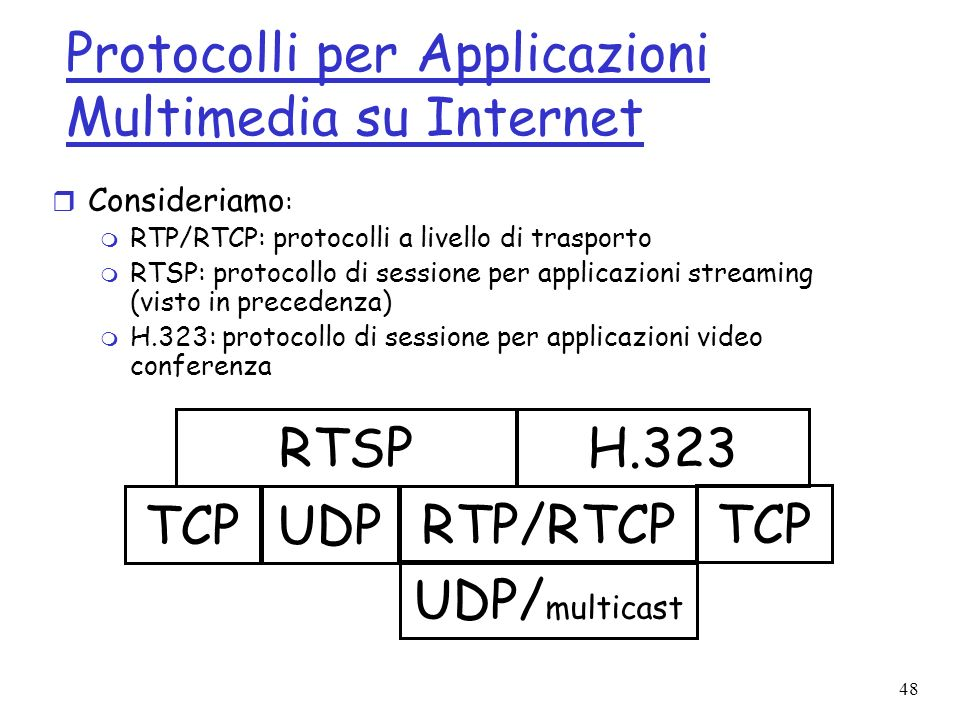 48 Protocolli per Applicazioni Multimedia su Internet r Consideriamo : m RTP/RTCP: protocolli a livello di trasporto m RTSP: protocollo di sessione pe