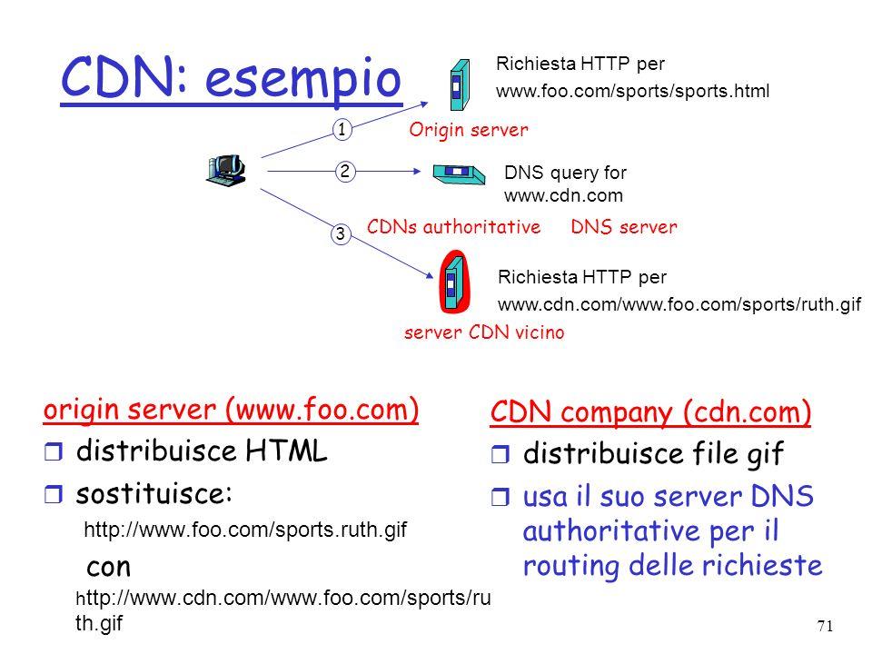 71 CDN: esempio origin server (www.foo.com) r distribuisce HTML r sostituisce: http://www.foo.com/sports.ruth.gif con h ttp://www.cdn.com/www.foo.com/