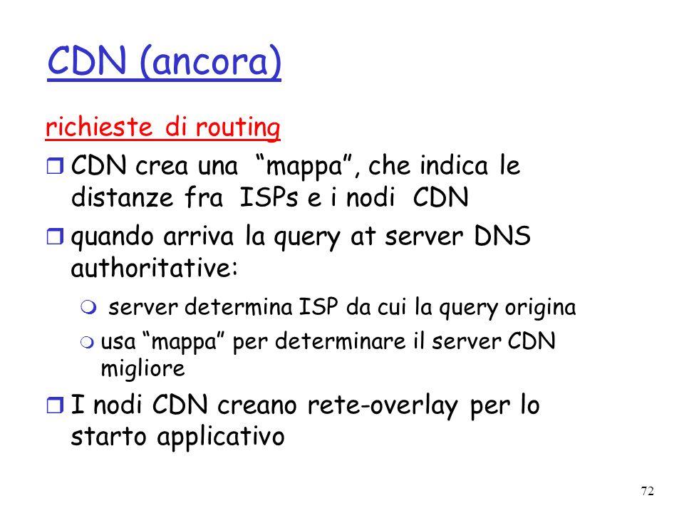 72 CDN (ancora) richieste di routing r CDN crea una mappa, che indica le distanze fra ISPs e i nodi CDN r quando arriva la query at server DNS authori