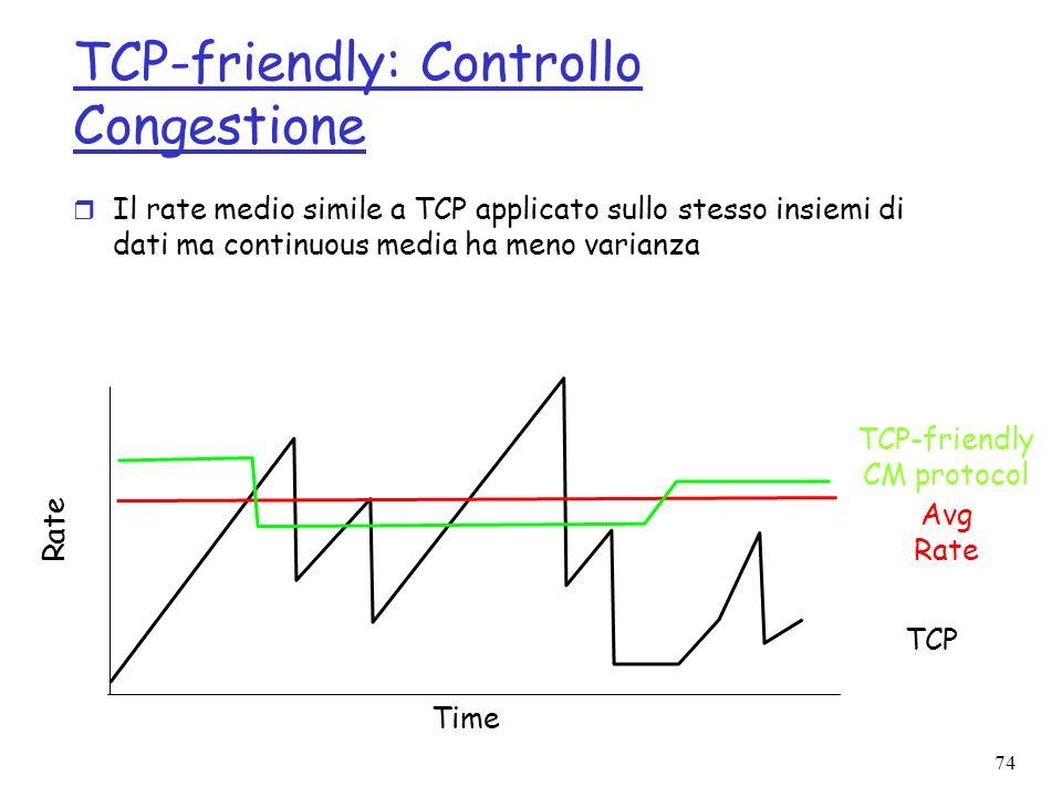 74 TCP-friendly: Controllo Congestione r Il rate medio simile a TCP applicato sullo stesso insiemi di dati ma continuous media ha meno varianza TCP Av