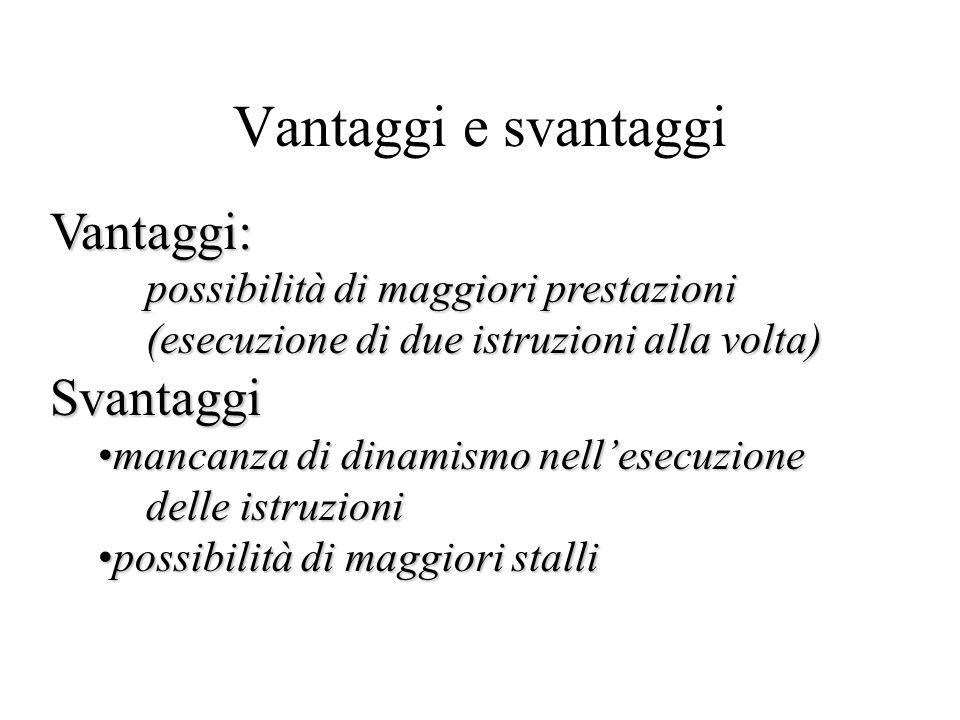 Vantaggi e svantaggi Vantaggi: possibilità di maggiori prestazioni (esecuzione di due istruzioni alla volta) Svantaggi mancanza di dinamismo nellesecu