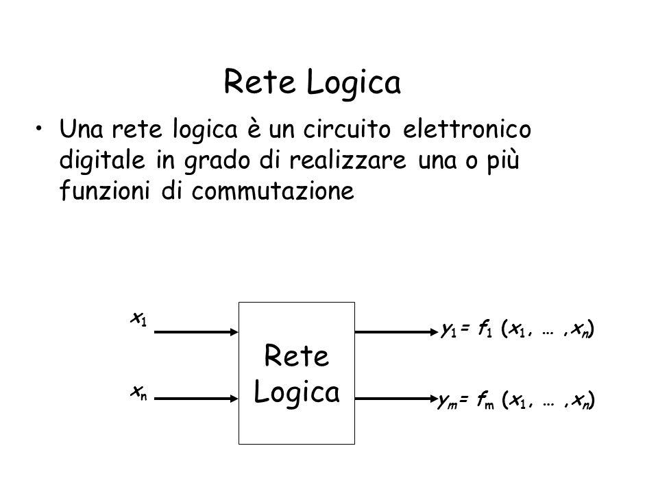 Reti Combinatorie: sintesi
