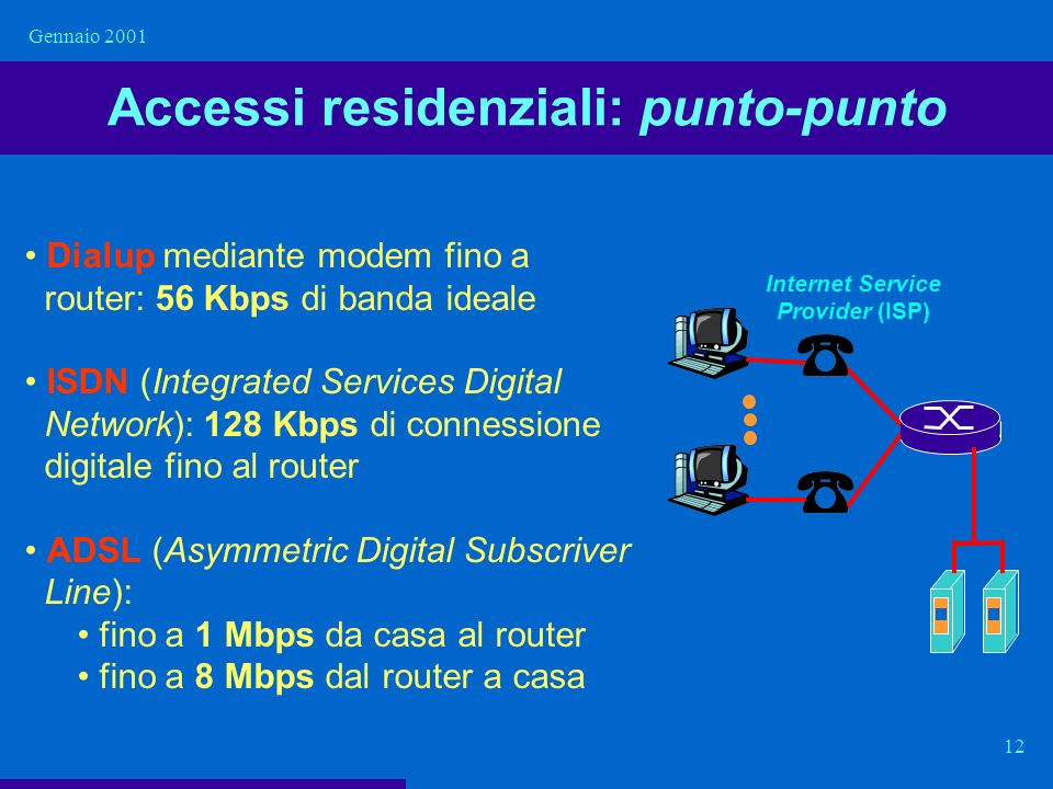 Gennaio 2001 12 Accessi residenziali: punto-punto Dialup mediante modem fino a router: 56 Kbps di banda ideale ISDN (Integrated Services Digital Netwo