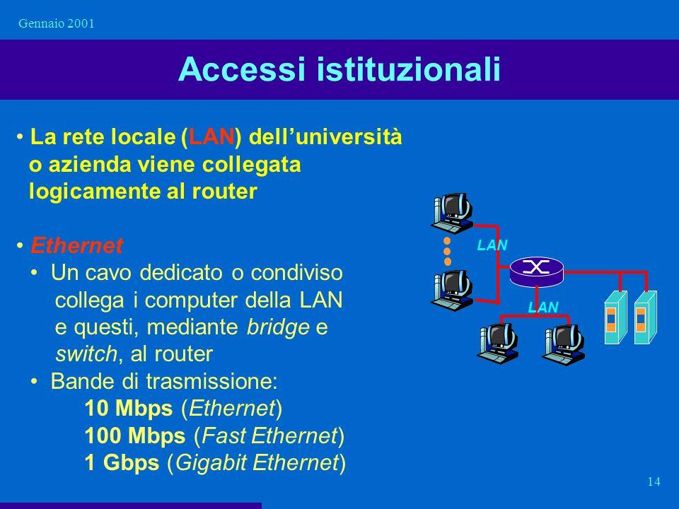 Gennaio 2001 14 Accessi istituzionali La rete locale (LAN) delluniversità o azienda viene collegata logicamente al router Ethernet Un cavo dedicato o
