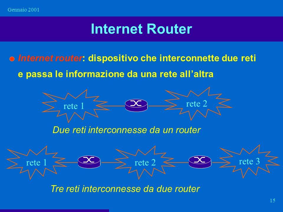 Gennaio 2001 15 Internet Router rete 1 rete 2 Due reti interconnesse da un router Internet router: dispositivo che interconnette due reti e passa le i
