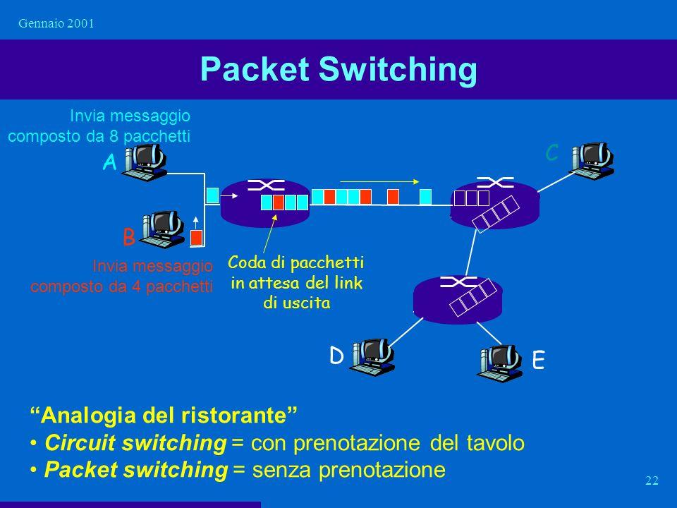 Gennaio 2001 22 Packet Switching A B C D E Coda di pacchetti in attesa del link di uscita Analogia del ristorante Circuit switching = con prenotazione