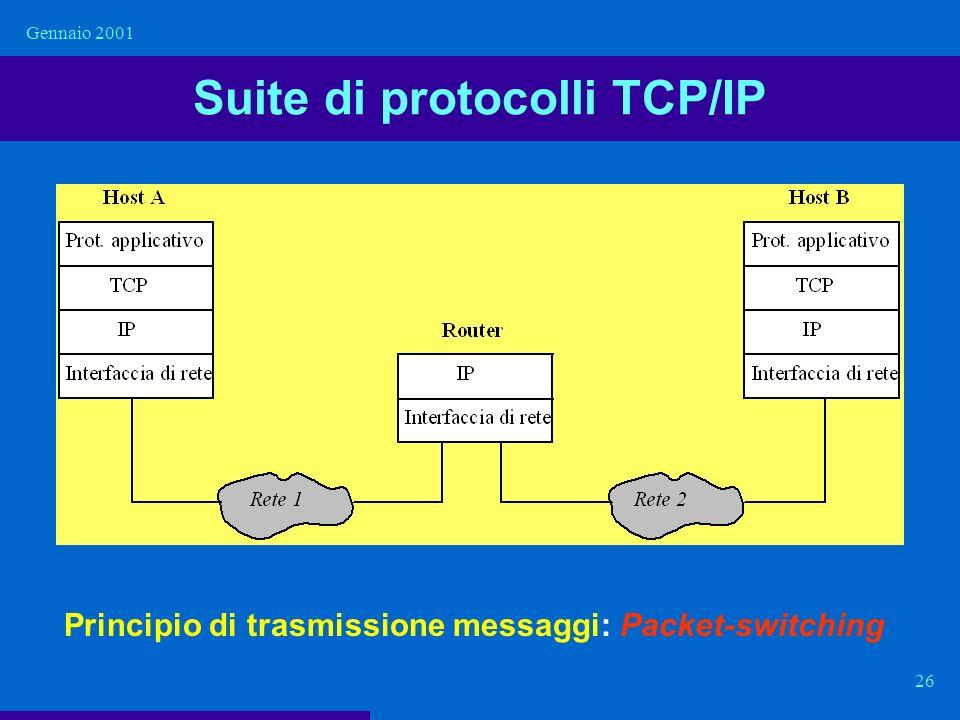 Gennaio 2001 26 Suite di protocolli TCP/IP Principio di trasmissione messaggi: Packet-switching