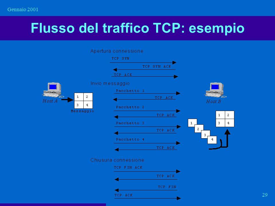 Gennaio 2001 29 Flusso del traffico TCP: esempio