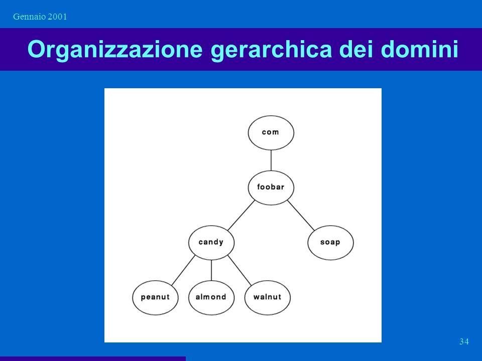 Gennaio 2001 34 Organizzazione gerarchica dei domini