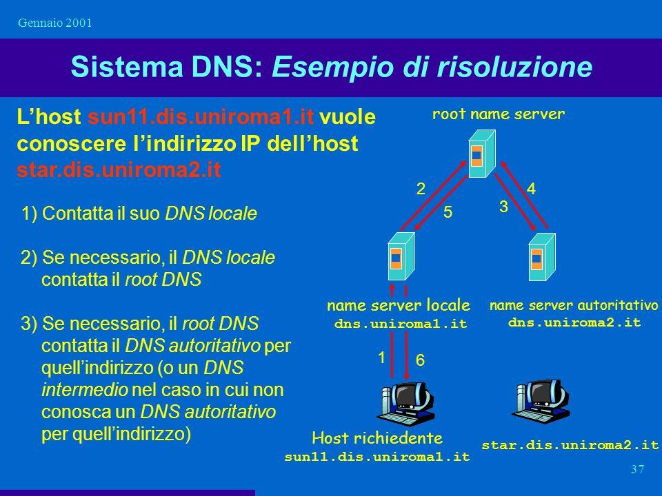 Gennaio 2001 37 Sistema DNS: Esempio di risoluzione 1) Contatta il suo DNS locale 2) Se necessario, il DNS locale contatta il root DNS 3) Se necessari
