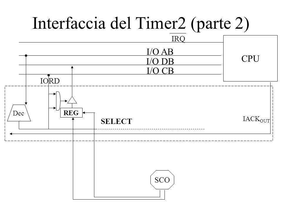 Il codice ; TIMER1:I/O=O, ind=30h, IVN=1 ; TIMER2:I/O=O, ind=31h, IVN=2 org 400h ;INIZIO PROGRAMMA timer1equ 30h;indirizzo timer1 timer2equ 31h;indirizzo timer2 synchequ aaaah; byte di sincronizzazione initT1 equ bbbbh; indirizzo valore inizializzazione timer1 initT2 equ CCCCh; indirizzo valore inizializzazione timer2 buffer equ DDDDh; indirizzo buffer importazione da timer2 code;inizio istruzioni jsr init;inizializzazione seti;abilita PD32 ad accettare interruzioni main:;....