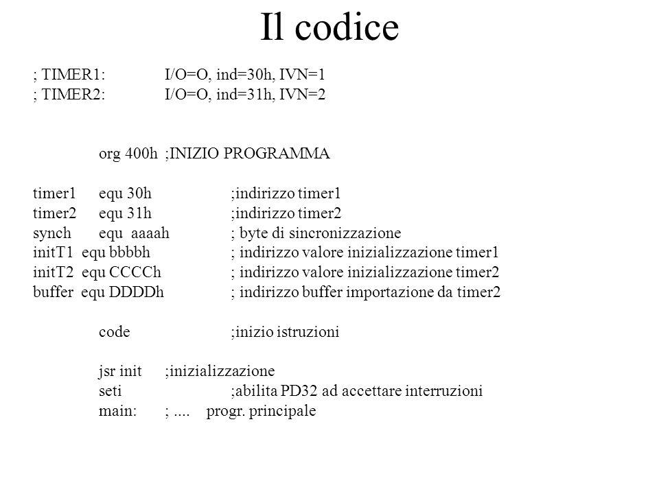 Il codice init:movb #0, synch outb initT1, timer1 outb initT2, timer2 start timer1 start timer2 setim timer1;abilita periferica TIMER1 a generare interruzioni setim timer2;abilita periferica TIMER2 a generare interruzioni ret ;DRIVER T1 driver 1, 600h Il driver della periferica con IVN=1 inizia dall ind.