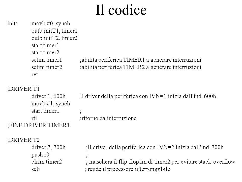Il codice movb synch, r0; cmpb #0, r0; jz import; movb #0, synch start timer2; setim timer2 pop r0; rti import:inl timer2,buffer jsr init pop r0; rti ;FINE DRIVER TIMER2 end