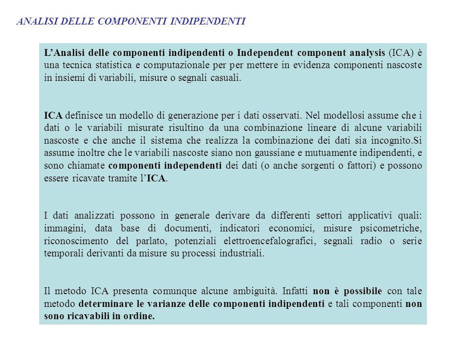 ANALISI DELLE COMPONENTI INDIPENDENTI LAnalisi delle componenti indipendenti o Independent component analysis (ICA) è una tecnica statistica e computa