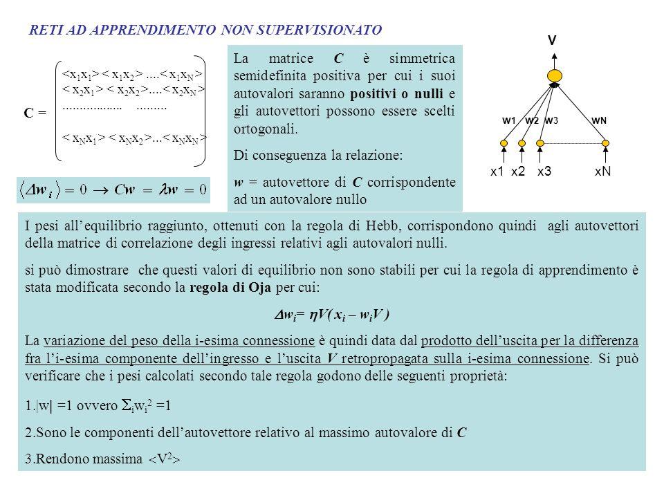 RETI AD APPRENDIMENTO NON SUPERVISIONATO x1 w 1 x2x3xN V w2 w2 w 3 w N La matrice C è simmetrica semidefinita positiva per cui i suoi autovalori saranno positivi o nulli e gli autovettori possono essere scelti ortogonali.