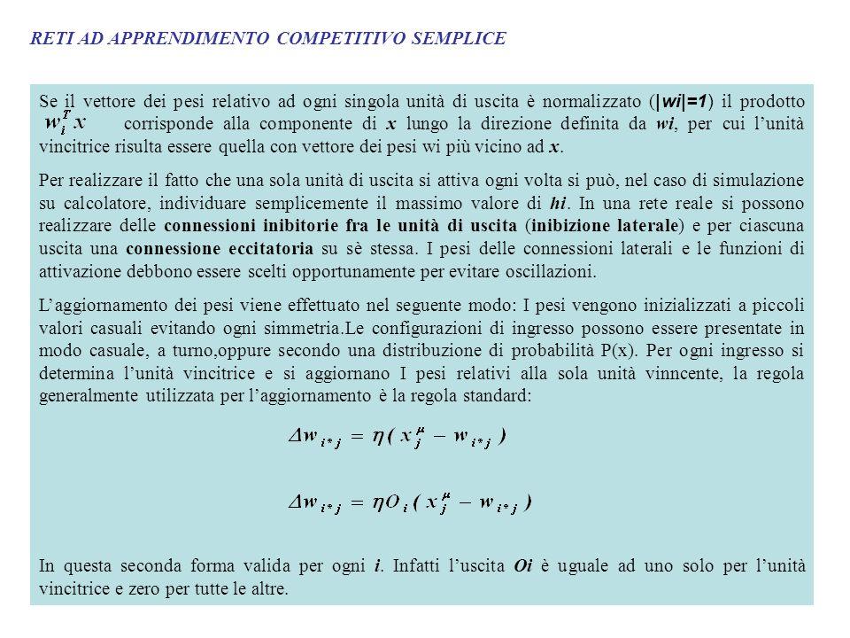 RETI AD APPRENDIMENTO COMPETITIVO SEMPLICE Se il vettore dei pesi relativo ad ogni singola unità di uscita è normalizzato ( |wi|=1) il prodotto corrisponde alla componente di x lungo la direzione definita da wi, per cui lunità vincitrice risulta essere quella con vettore dei pesi wi più vicino ad x.