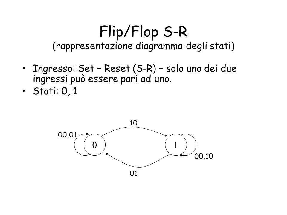 Flip/Flop S-R (rappresentazione diagramma degli stati) Ingresso: Set – Reset (S-R) – solo uno dei due ingressi può essere pari ad uno.