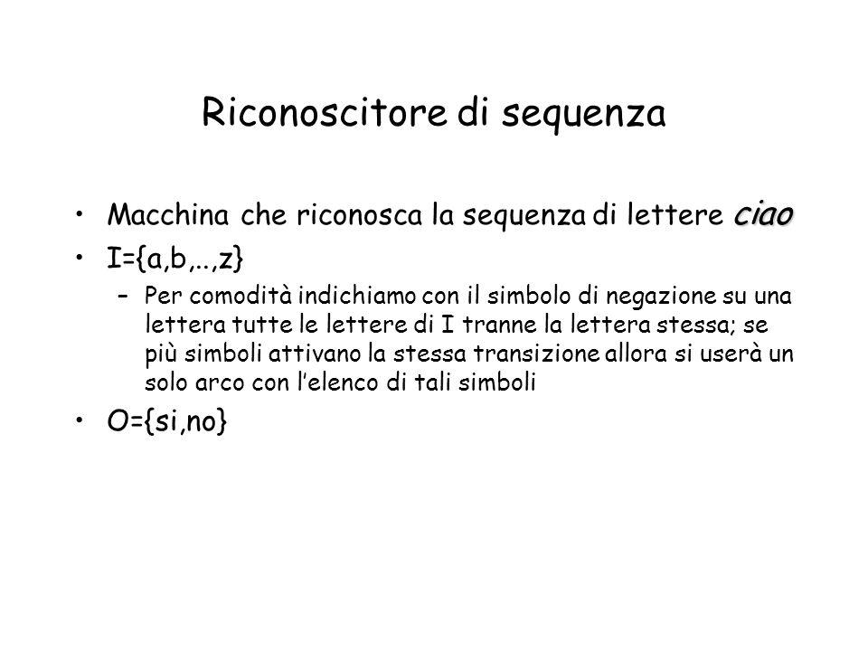 Riconoscitore di sequenza ciaoMacchina che riconosca la sequenza di lettere ciao I={a,b,..,z} –Per comodità indichiamo con il simbolo di negazione su una lettera tutte le lettere di I tranne la lettera stessa; se più simboli attivano la stessa transizione allora si userà un solo arco con lelenco di tali simboli O={si,no}