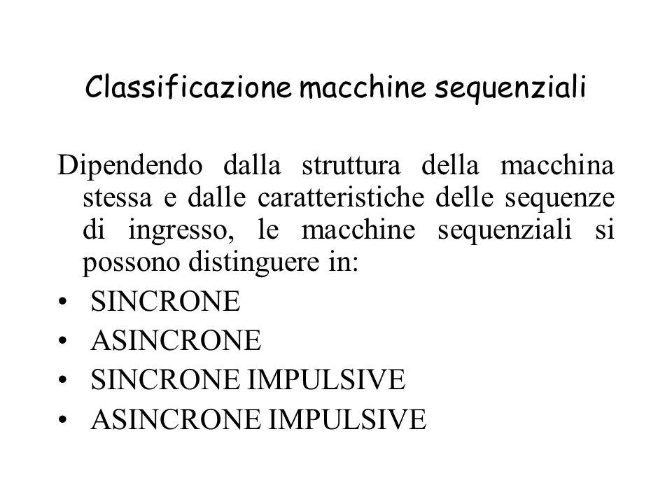 Classificazione macchine sequenziali Dipendendo dalla struttura della macchina stessa e dalle caratteristiche delle sequenze di ingresso, le macchine sequenziali si possono distinguere in: SINCRONE ASINCRONE SINCRONE IMPULSIVE ASINCRONE IMPULSIVE