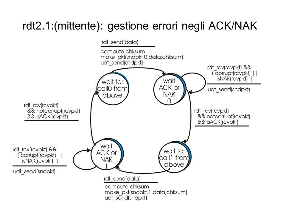 rdt2.0 ha un difetto (flaw) fatale. Cosa succede se ACK/NAK corrotti.