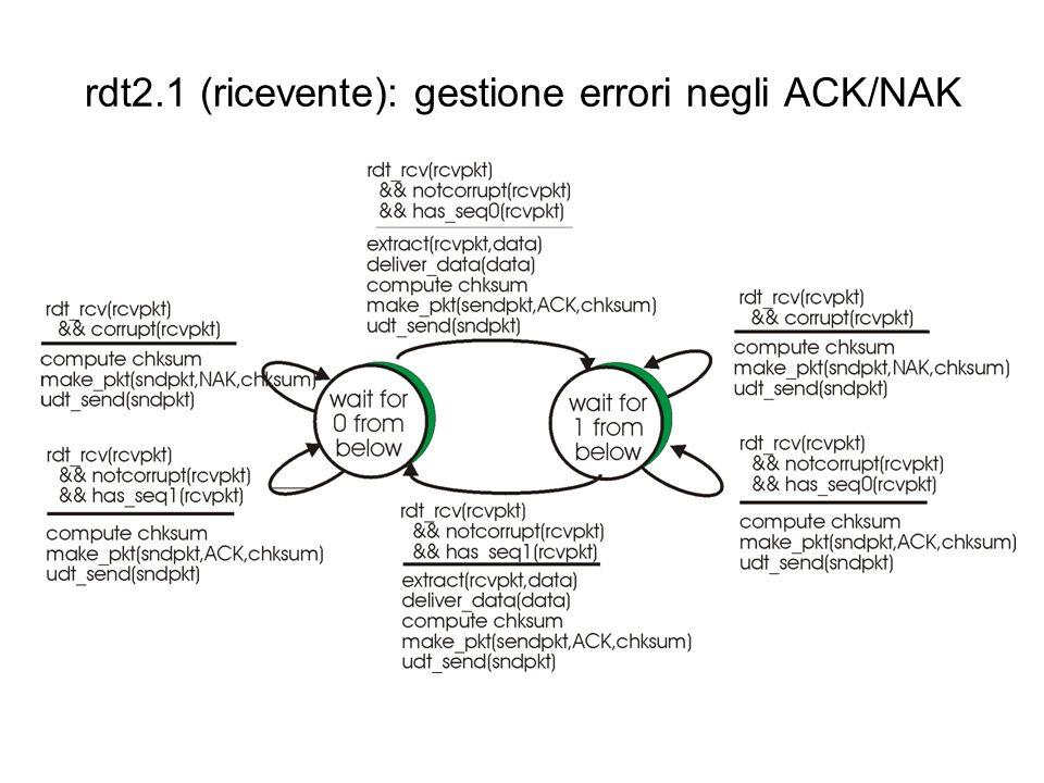 rdt2.1:(mittente): gestione errori negli ACK/NAK