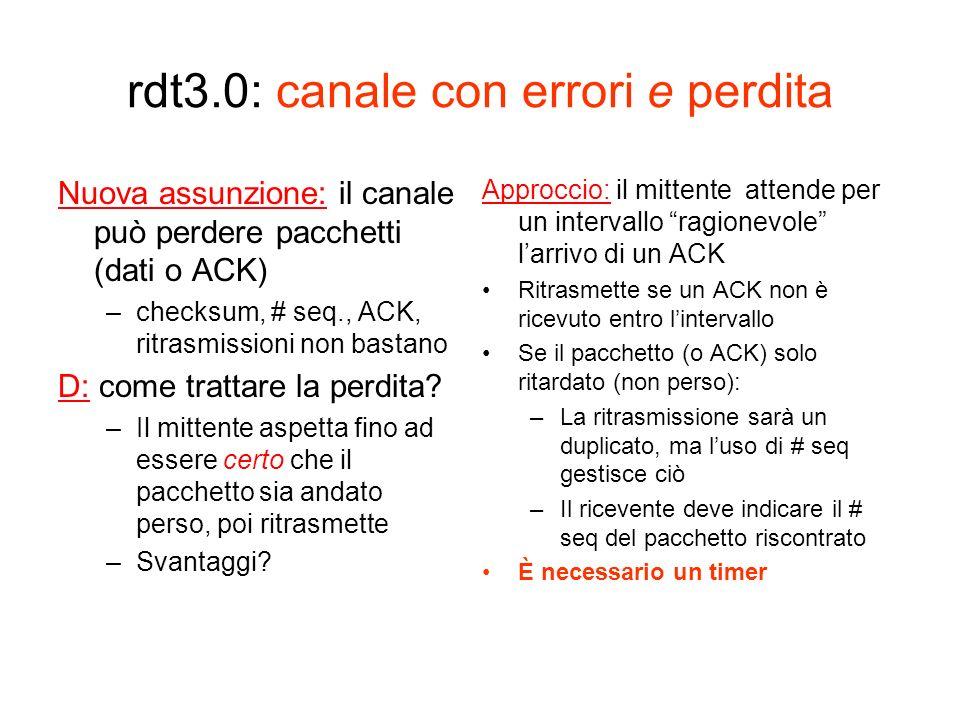 rdt2.2: protocollo privo di NAK (NAK-free) Stesse funzionalità di rdt2.1, ma solo ACK Invece di un NAK, il ricevente invia ACK per lultimo pacchetto ricevuto correttamente Il ricevente deve esplicitamente includere nellACK # seq del pacchetto confermato ACK duplicato al mittente ha lo stesso significato di un NAK: ritrasmetti il pacchetto corrente FSM mittente !