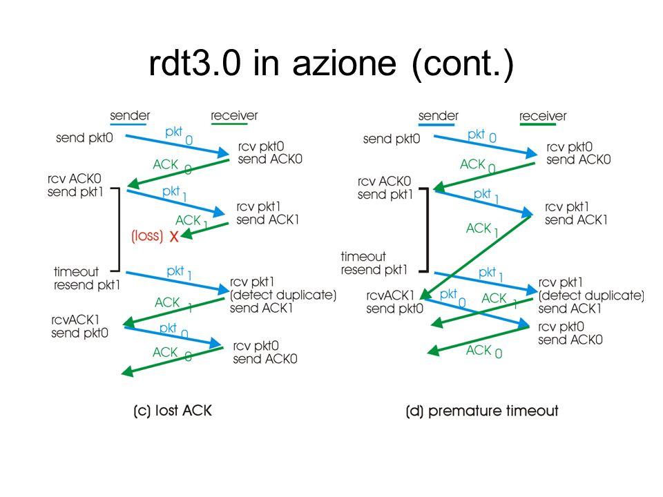rdt3.0 in azione