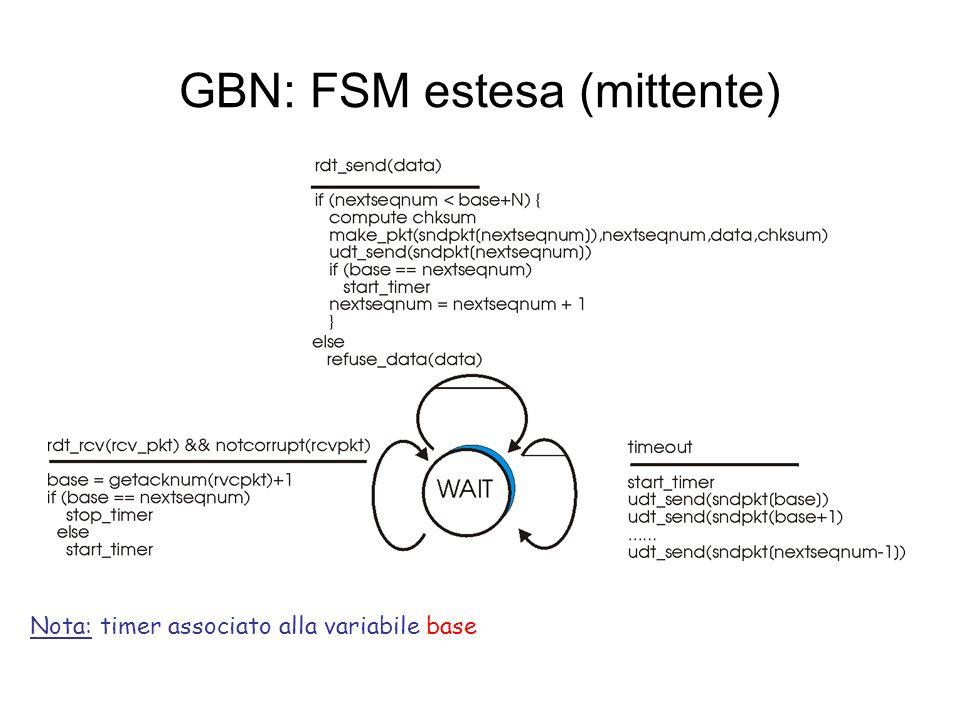 Go-Back-N Mittente: Numero di sequenza a k-bit nell header del pacchetto Finestra (window) di (max.) N, pacchetti consecutivi non confermati ACK(n): conferma tutti i pacchetti, fino a (e incluso) quello con numero di sequenza n - ACK cumulativo Timer unico per il blocco di pacchetti non confermati (in-flight) timeout(n): ritrasmetti il pacchetto n e tutti quelli con numero di sequenza più alto nella finestra